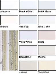 The Resene Paints Whites Neutrals Colour Chart
