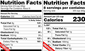 new nutritional labels on packages will highlight added sugars while reflecting more realistic portion sizes daily mail
