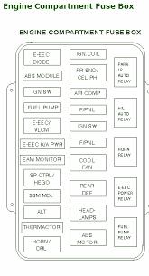 1997 lincoln continental engine fuse box diagram circuit wiring 1997 lincoln continental engine fuse box diagram
