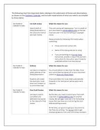 Deadlines Document Checklists Thesis And Dissertation