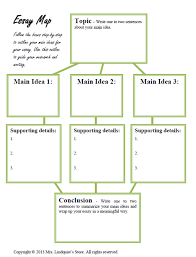 using graphic organizers and rubrics to aid students maps