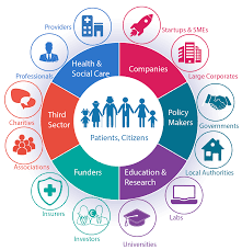 stakeholders in healthcare the digital health society declaration european connected health