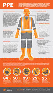 Electrical Ppe Chart Ppe Infographic Examples Of Protective Equipment Graphic