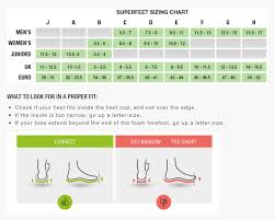Superfeet Size Chart Superfeet Blue Insoles
