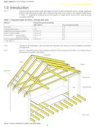 Deck Span Chart Roof Beam Span Table Grupointernet Me