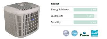 carrier infinity air purifier. carrier infinity air purifier