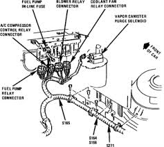 gmc safari fuel pump wiring diagram wiring diagrams and schematics where is the fuel pump relay located on a 1987 chevy silverado
