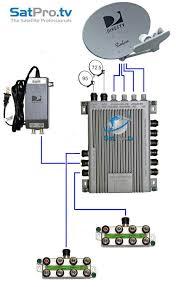 directv hd connection diagram wirdig swm 16 multiswitch power inserter 2 8 way swm spliters