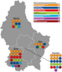 Luxembourg general election, 2018