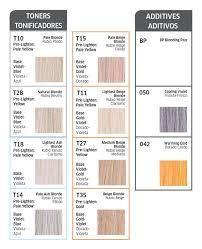 Wella Color Chart 28 Albums Of Orange Hair Wella Toner Chart Explore