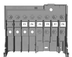 fuse box in ford figo fuse wiring diagrams