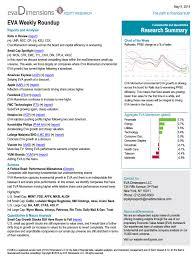 Equity Report Template Rome Fontanacountryinn Com