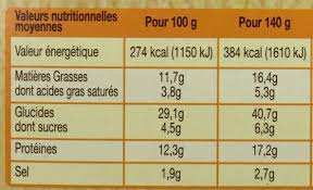 2 s grillades façon hot dog chipolata grillée ketchup nutrition facts