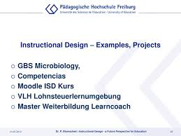 Instructional Design Examples In Education Ppt Instructional Design A Future Perspective For