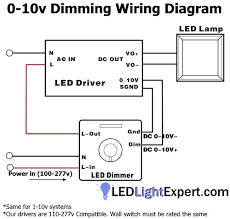 how to setup dimmable led high bay or led parking lot lights with how to install a 3 way dimmer switch at Led Dimmer Wiring Diagram