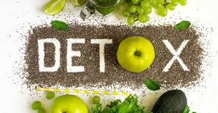 Image result for heavy metal detox