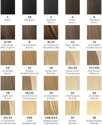 One N Only Argan Oil Hair Color Chart Facebook Lay Chart