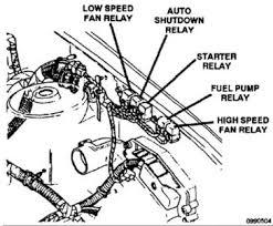plymouth fuel pump diagram wiring diagram meta plymouth fuel pump diagram data diagram schematic 1998 plymouth neon fuel pump wiring diagram plymouth fuel pump diagram