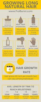 Growing Long Natural Hair Long Natural Hair Natural Hair