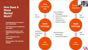Beginners Guide To Investing In Asian Stock Markets Review