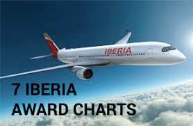 Iberia Oneworld Award Chart The 7 Iberia Avios Award Charts