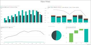 Human Resources Sample Take A Tour Power Bi Microsoft Docs