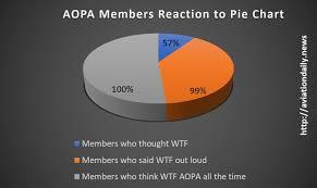 Aopa Charts Aopa Takes Math Test Fails Aviation News That Matters