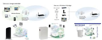 netgear router setup just dial 1 888 554 4332 and get an instant help for any related issues your extender setup and get it fix facing problem in your extender