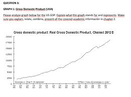 Economic Chart Dispenser Solved Question 1 Graph 1 Gross Domestic Product Usa