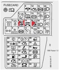 2012 vw jetta fuse box diagram lovely vw 2012 jetta 2 5 fuse 2012 vw jetta fuse box diagram pretty 2006 volkswagen passat fuse box diagram efcaviation of 2012