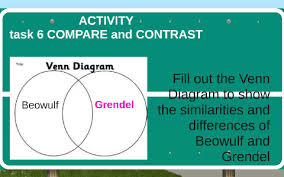 Compare And Contrast Beowulf And Grendel Venn Diagram Copy Of Task 6 Compare And Contrast By Lourly Palacio On Prezi