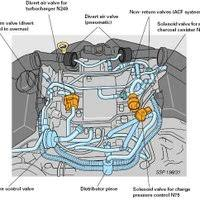saab vacuum diagram pictures images photos photobucket saab 9 5 vacuum diagram photo 2 7t vacuum lines diagram 27t vacuum lines diagram jpg
