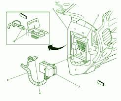chevy impala fuse box diagram image wiring diagram 2002 implala wiring diagram and schematic on 1965 chevy impala fuse box diagram
