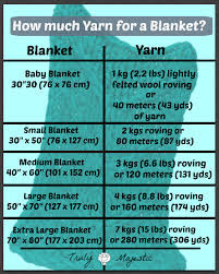 How Much Yarn To Arm Knit A Blanket Full Chart Included