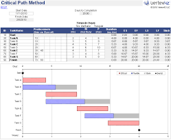 Critical Path Chart Example Critical Path Method Cpm Spreadsheet Pert Algorithm