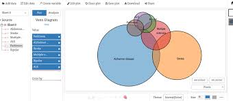 How To Make A Venn Diagram On Google Drawing How To Plot A Venn Diagram For 6 Data Sets