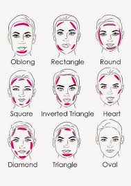 eyebrow shapes for diamond faces. each of these shapes has specific styles that look the most beautiful on them. key to a stunning is learning how style your hair, makeup, eyebrow for diamond faces )