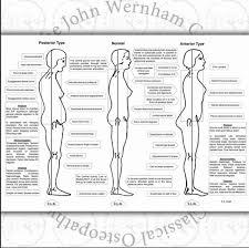 Mechanics Charts Series Posture