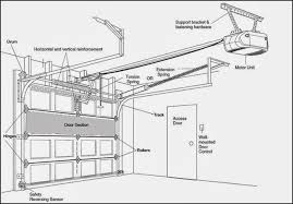 wiring diagram for linear garage door opener the wiring diagram genie garage door opener wiring diagram nodasystech wiring diagram