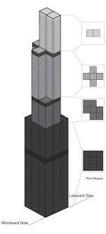 WIL35603511645ECjpgWillis Tower Floor Plan