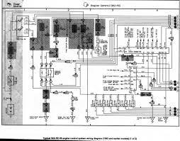wiring diagram toyota 3s fe wiring image wiring 3sgte wiring diagram wiring diagram and hernes on wiring diagram toyota 3s fe