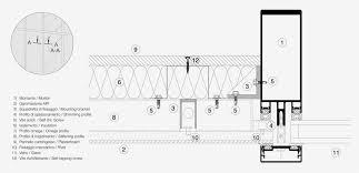 horizontal cross section a a