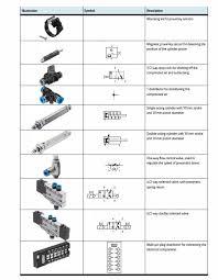 wiring solenoid valve to plc wiring image wiring meclab teaching system aet labs on wiring solenoid valve to plc