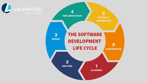 Software Development Life Cycle Phases Sdlc Models Software Development Life Cycle Models Learntek