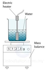measuring the specific latent heat of vaporization of water