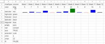 Sparkline Column Chart Options In Google Sheets