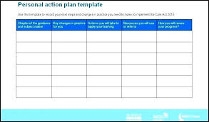 Sample Personal Action Plan Gorgeous Personal Action Plan Template Simple 48 Free Social Examples Example