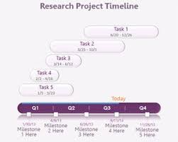 Free Research Timeline Powerpoint Template