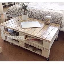 Pallet Coffee Table Plans  Recycled ThingsPallet Coffee Table