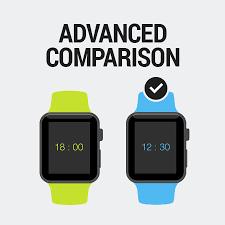 Advanced Comparison For Magento 2